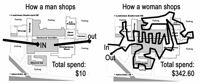 shopping-men-women